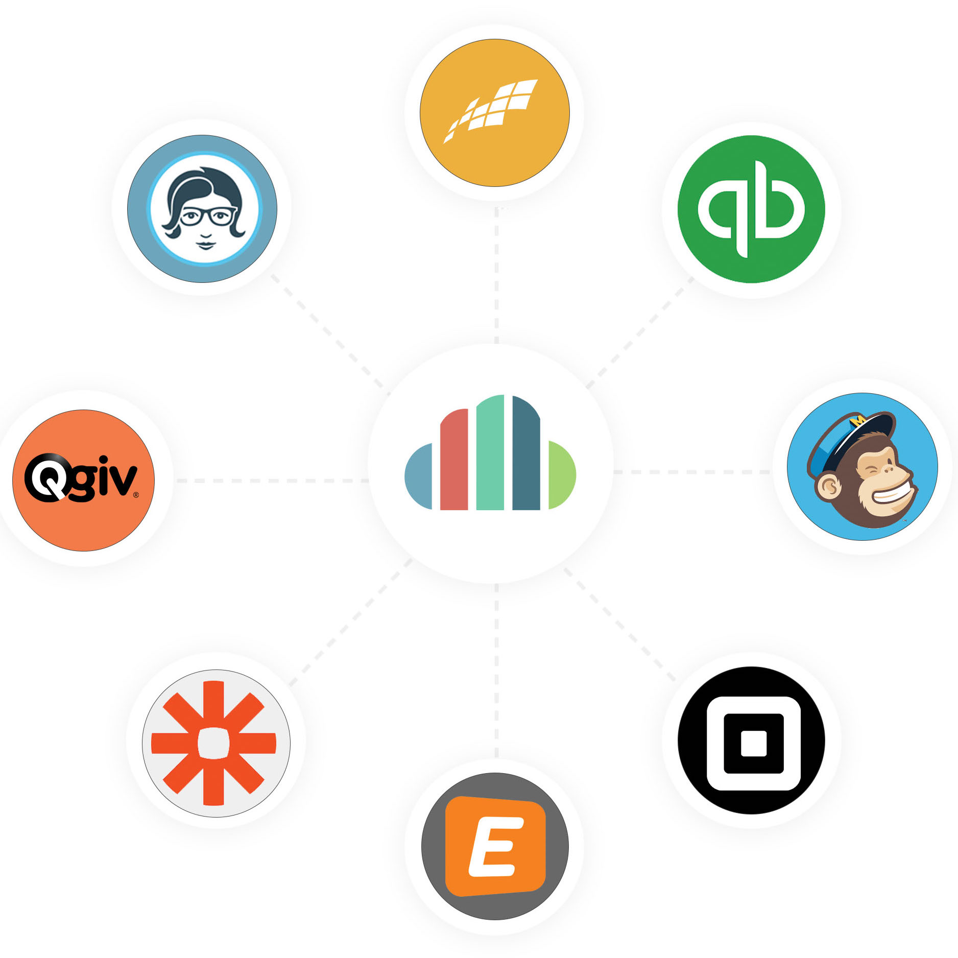 kindful apps and integrations visual