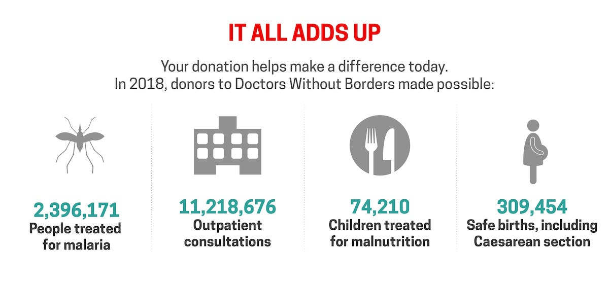 Screenshot of Doctors Without Borders website showing impact of monthly donors