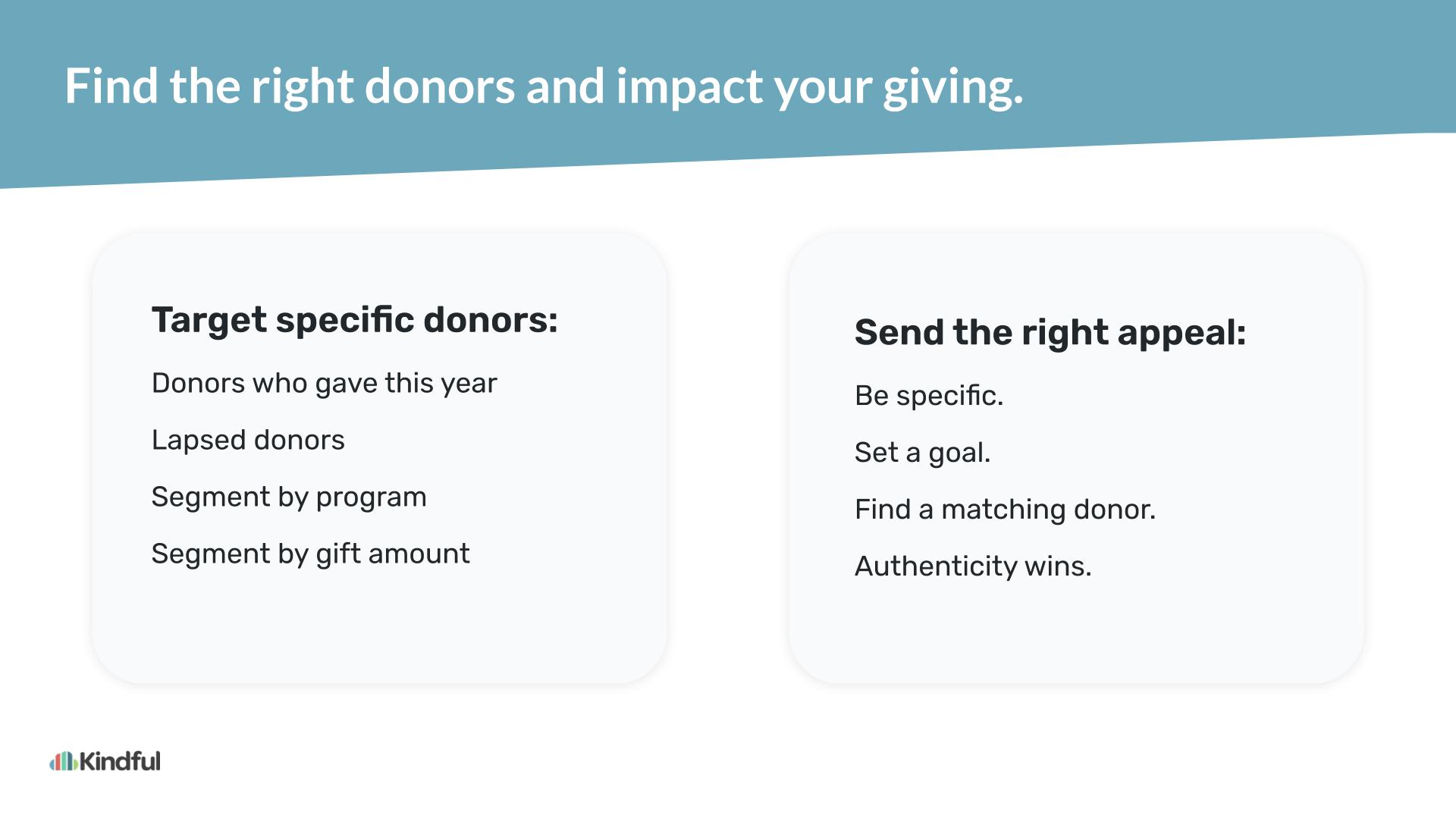 Slide 7: Find the right donors and impact your giving