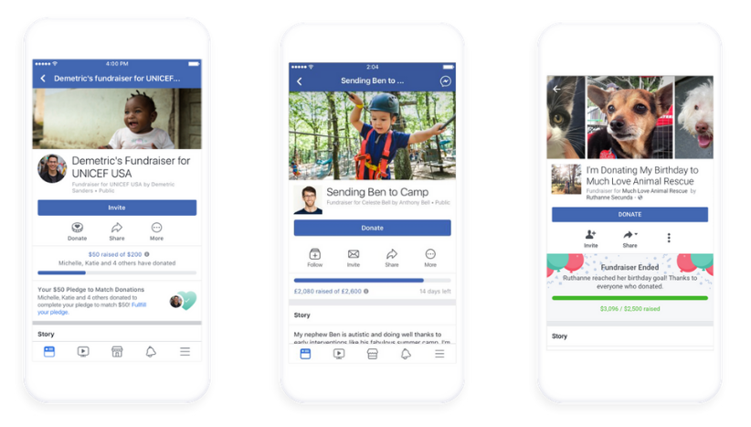 product images of facebook fundraising tools