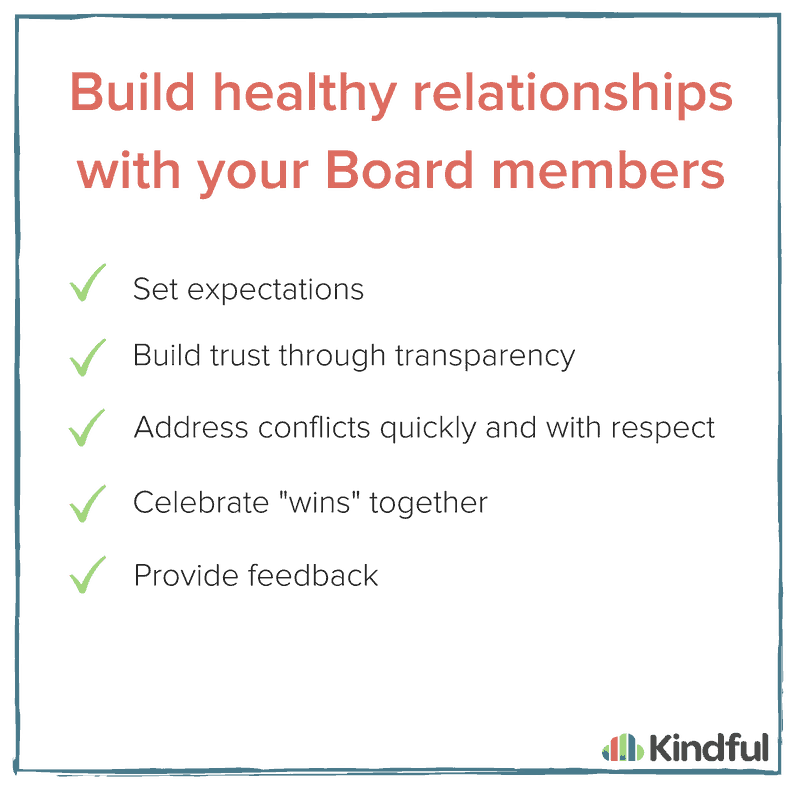 checklist for building healthy relationships with board members
