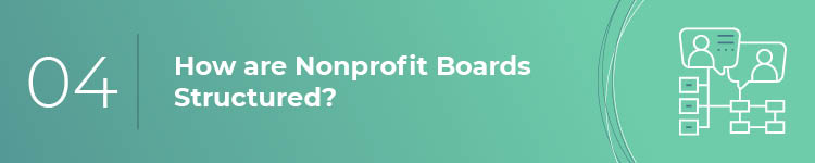 How are nonprofit boards of directors structured?