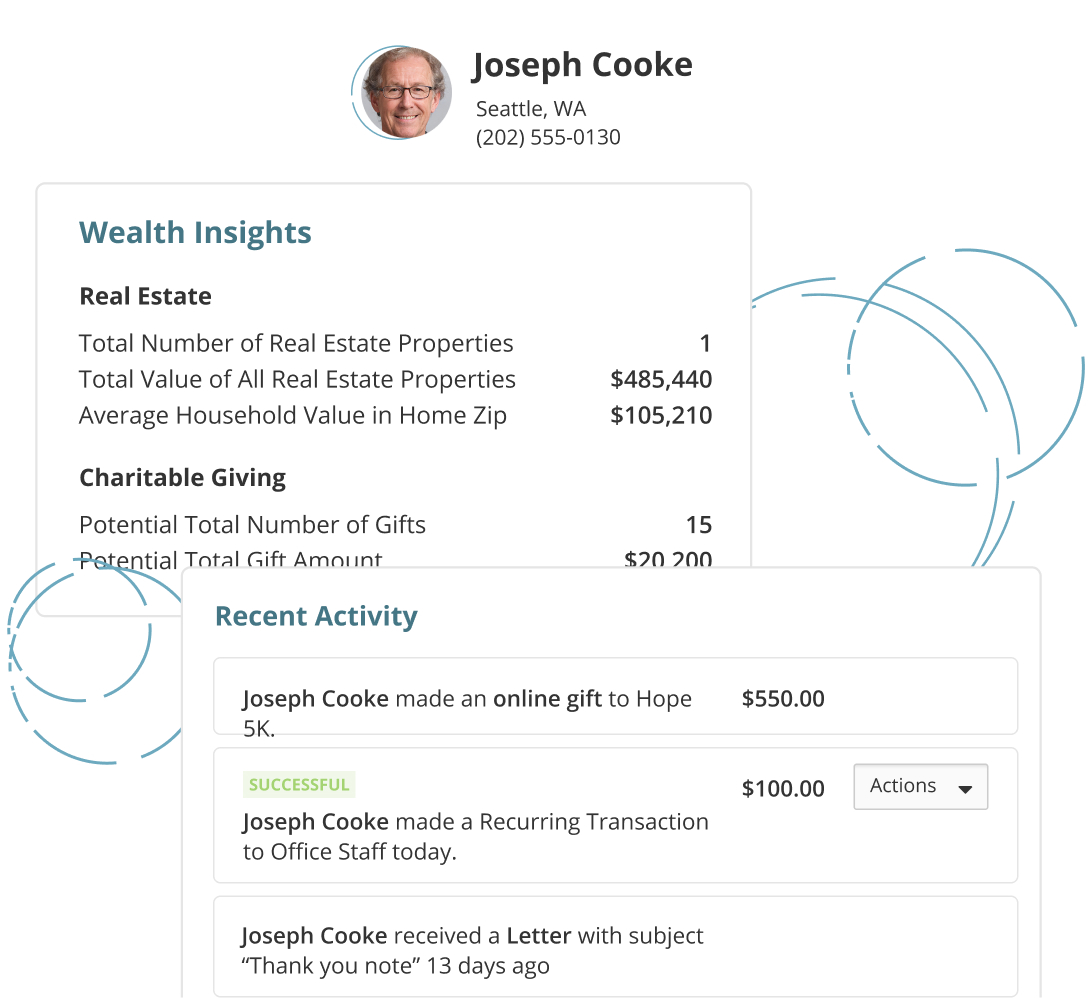Wealth Insights data like real estate and charitable giving info next to recent activity