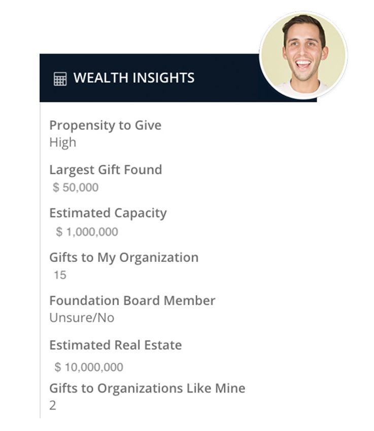 contact card with wealth insights information